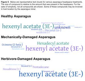 figure_05_website_chemicals
